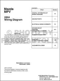 2004 mazda mpv wiring diagram just wiring diagram 2004 mazda mpv wiring diagram manual original 2004 mazda mpv radio wiring diagram 2004 mazda mpv wiring diagram