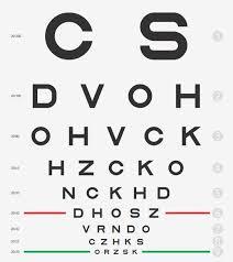 Snellen Chart Free Download Eye Chart Free Download In Pdf Eye Chart Chart Math