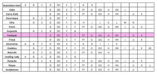 Fantasie Bras Size Chart Fantasie 6500 Full Figure Underwired Bra