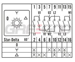 rotary cam switches motor switches motor switch lw26 20 0 y Rotary Cam Switch Wiring Diagram rotary cam switches motor switches motor switch lw26 20 0 y △ star delta panel mount greegoo electric co ,ltd salzer rotary cam switch wiring diagram