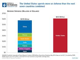 2019 Military Pay Chart Bah Rates Image Yl