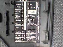 1992 240sx fuse box 1992 wiring diagrams