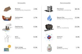 renewable resources examples for youworld of examples world of manufacturing and maintenance solution conceptdrawcom 80ef8g95