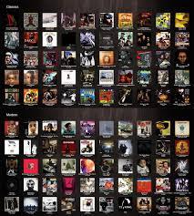 Rap Hip Hop Know Your Meme