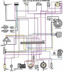 76 evinrude wiring diagram wiring diagram libraries 76 evinrude wiring diagram wiring diagram for you u20221976 evinrude wiring diagram automotive wiring