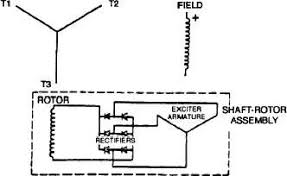 figure 4 10 brushless generator schematic army tm 9 6115 644 24 air force to 35c2 3 446 12 marine corps tm 09249a 09246a 24 2 generator stator exciter figure 4 10 brushless generator schematic to