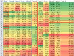 heatmap in excel replicate this excel visual to create similar heatmap in tableau