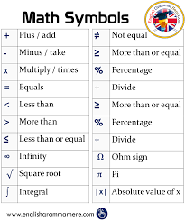 Math Symbols Meanings Math Symbols And Meanings Archives English Grammar Here