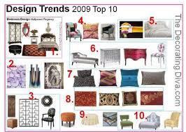 Home Decor Trends 2009