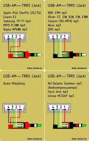 micro audio jack diagram wiring diagram info micro audio jack diagram wiring diagram audio equipment what would a usb male to 3 5mm