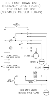 septic pump wiring diagram wirdig normally closed n c ss stainless steel bulb is for