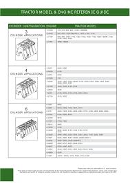 john deere contents page sparex parts lists diagrams s 70296 john deere fr4