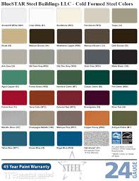 Nucor Building Systems Color Chart Efficient Nucor Buildings Color Chart 2019