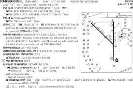 Dri Beauregard Regional Airport Skyvector