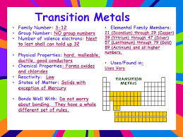 Color Coding the Periodic Table of Elements Ms. Nail's 7 th & 8 th ...