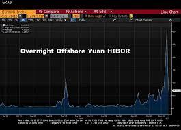 Overnight Cnh Hibor Latest News Breaking News Headlines
