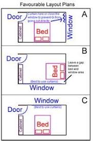feng shui home office attic. windows in the bedroom feng shui at geomancynet home office attic s