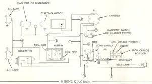 jeep cj3a wiring diagram dash wiring diagram libraries 6 volt to 12 volt conversion wiring diagram jeep cj3a wiring diagrams6 volt to 12 conversion