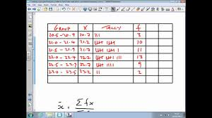 Grouped Frequency Chart Cumulative Frequency Table Solutions Examples Videos
