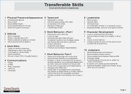 Resume List Of Skills List Of Skills for Resumes globishme 78