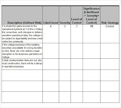 Excel Assessment Excel Assessment. Related For 6+ Excel Risk ...