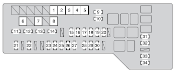 toyota avalon third generation xx30 2011 2012 fuse box toyota avalon third generation xx30 2011 2012 fuse box diagram