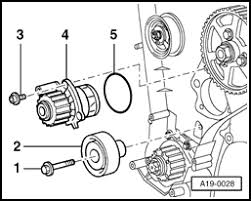cooling system 101 tdiclub forums 1 idler pully bolt 2 idler pully 3 pump housing bolt 4 coolant water pump 5 o ring seal