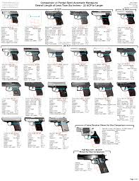 Pistol Size Chart Ttf Most Up To Date Pistol Size Chart Ar15 Com