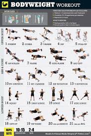fitwirr men s bodyweight workout poster 18 x 24 total body home workouts poster for men a plete bodyweight guide for men fitness bodyweight