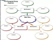 FREE  Simple   Paragraph Book Review or Report Outline Form