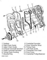 pontiac quad engine diagram motorcycle schematic images of pontiac quad engine diagram 2000 pontiac sunfire 2 4 twin cam engine diagram
