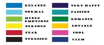 Color For Moods Terrific Mood Ring Colors, Meanings, Color Chart And