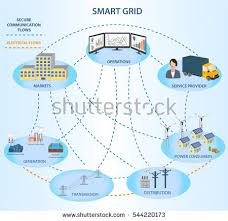 smart grid stock images royalty images vectors shutterstock smart grid concept industrial and smart grid devices in a connected network conceptual model of
