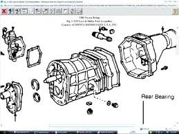 dodge transmission wiring diagram 2001 dakota diagrama de flujo dodge transmission wiring diagram 2001 dakota