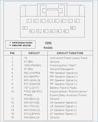 2007 ford fusion stereo wiring diagram neveste info 2007 ford fusion wiring diagram ford expedition stereo wiring diagram ford expedition radio wire