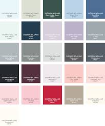 Sherman Williams Paint Colors : Interior - lamaisongourmet.net