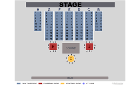 House Blues San Diego Seating Chart Thelifeisdream