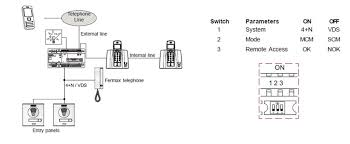 fermax intercom wiring diagram fermax image wiring new telephonic interface ref 4545 did you know fermax on fermax intercom wiring diagram