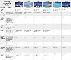 Tv Dimensions Chart