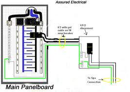 50 amp breaker wiring diagram Gfci Circuit Breaker Wiring Diagram 50 amp wiring diagram gfi circuit breaker wiring diagram