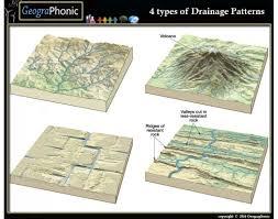 Drainage Patterns Types Of Drainage Patterns Purposegames