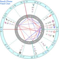 Barack Obama Natal Chart Barack Obamas Natal Chart According To His Birth Certificate