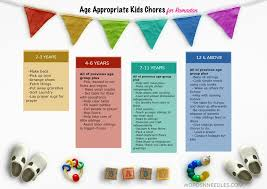 table chart for kids. Age Appropriate Chores For Kids 2 To 12 Years Ramadan Islamic Muslim Parenting Table Chart