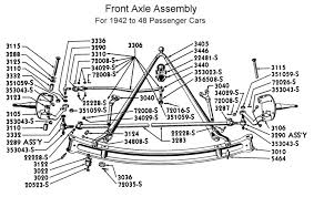 1932 ford front axle diagram wiring diagrams best 1948 ford front axle diagram wiring diagrams best 1932 ford water pump 1932 ford front axle diagram