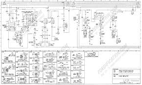 1987 ford truck wiring diagram truck wiring diagram 1973 1979 ford truck wiring diagrams schematics fordification net 3786 x 2279 918k