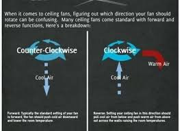 which way should a ceiling fan spin in the winter which direction fan in winter which