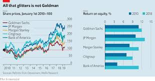 A New Era At Goldman Sachs Starts In The Shadow Of A Scandal