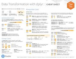 html reference sheet cheatsheets rstudio