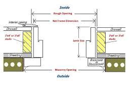 door jamb diagram. Previous Next × Close Door Jamb Diagram T