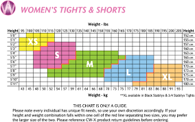 Womans Weight Chart 9 Height And Weight Chart For Female Business Letter